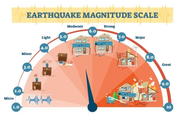 https: img.okezone.com content 2020 01 15 340 2153077 gempa-magnitudo-2-4-guncang-ambon-GOcHU3kodD.jpeg
