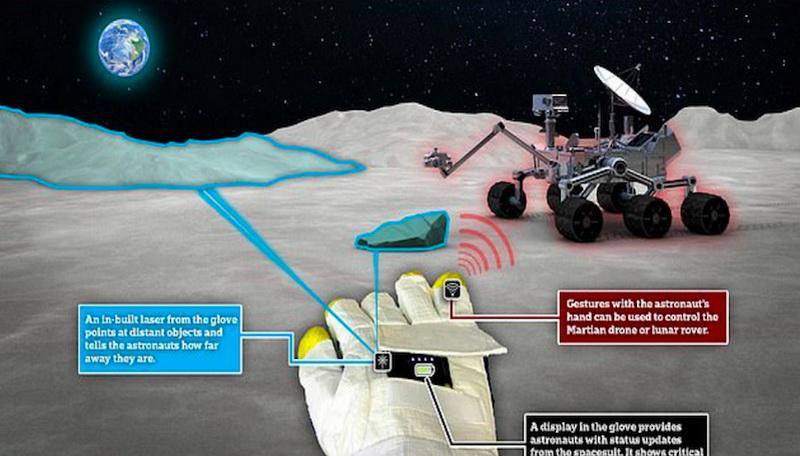 https: img.okezone.com content 2020 04 16 56 2200443 sarung-tangan-astronot-mampu-mengendalikan-robot-jRSv44JBGj.jpg