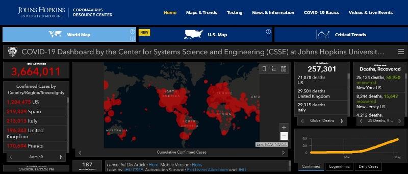 https: img.okezone.com content 2020 05 06 207 2210014 situs-peta-corona-ungkap-3-6-juta-lebih-penderita-covid-19-imYPsCX11r.jpg