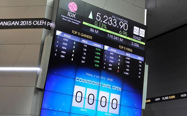 SOTS Perdagangan Online Syariah di Pasar Modal : Okezone Economy