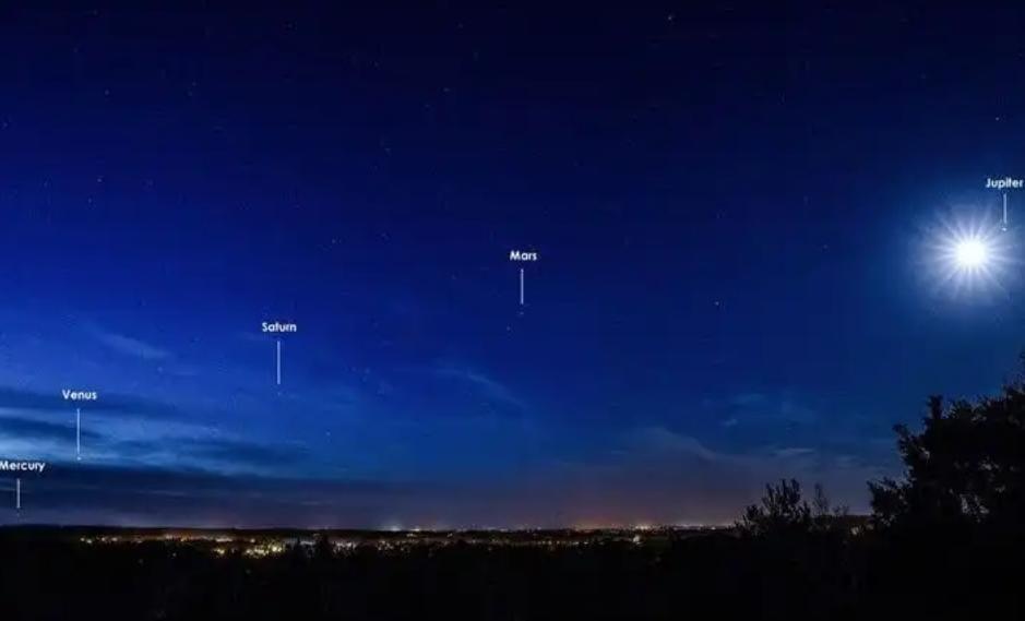 Fenomena Bulan, Saturnus dan Jupiter Terlihat Berj
