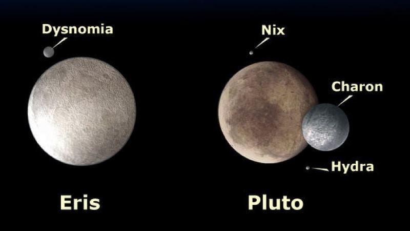 Dekat Pluto, Eris Pernah Dipertimbangkan Menjadi P