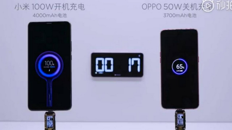 https: img.okezone.com content 2020 07 16 16 2247158 xiaomi-siapkan-teknologi-fast-charging-100w-rilis-agustus-GsQmkl5zDe.jpg