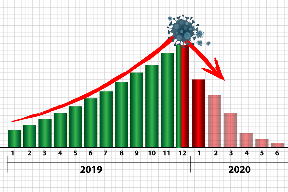 Pendapatan Waskita Karya Tergerus Jadi Rp8,04 Triliun Gegara Covid-19 :  Okezone Economy