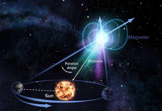 https: img.okezone.com content 2020 09 23 16 2282397 astronom-ukur-jarak-bintang-magnetar-dari-bumi-ini-hasilnya-7o9UMjPNFF.jpg