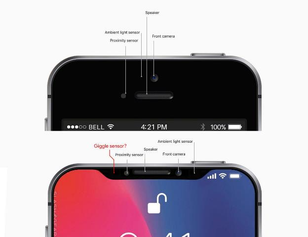 https: img.okezone.com content 2020 10 09 16 2290888 desain-notch-kamera-diyakini-tetap-dipakai-iphone-hingga-2021-8PCaxbLgN9.jpg