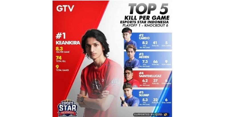 https: img.okezone.com content 2020 11 13 16 2309326 ceo-rrq-beri-harapan-kepada-keankira-jelang-semi-final-esports-star-indonesia-x1eZPNaeRN.jpg