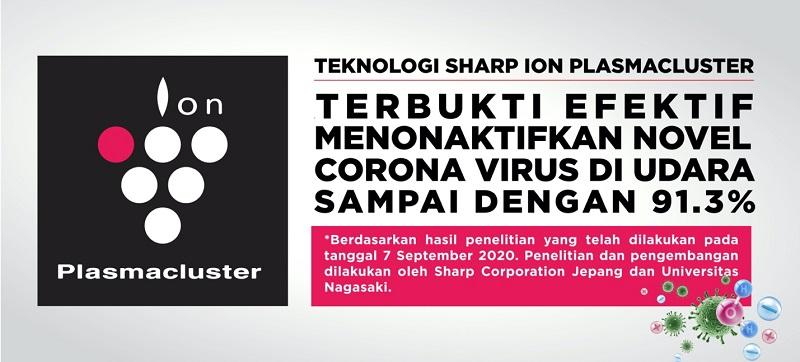 https: img.okezone.com content 2020 12 01 16 2319818 pertama-di-dunia-teknologi-plasmacluster-menunjukkan-efektivitas-menurunkan-risiko-penularan-corona-virus-melalui-udara-1qeuS4EGeS.jpg