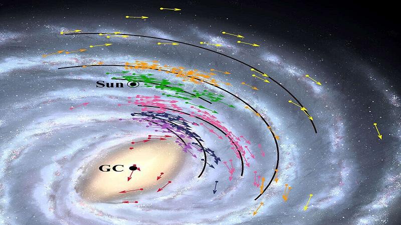 https: img.okezone.com content 2020 12 02 16 2319994 ilmuwan-bumi-berjarak-2-000-tahun-cahaya-lebih-dekat-ke-pusat-bima-sakti-Z6RBccF8Av.jpg