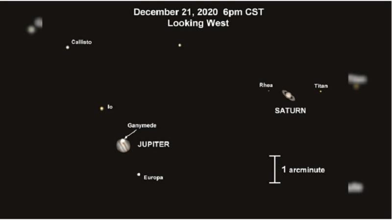 https: img.okezone.com content 2020 12 08 16 2323808 fenomena-langit-langka-ratusan-tahun-lalu-akan-terlihat-akhir-desember-ini-AZctoYQdI7.jpg