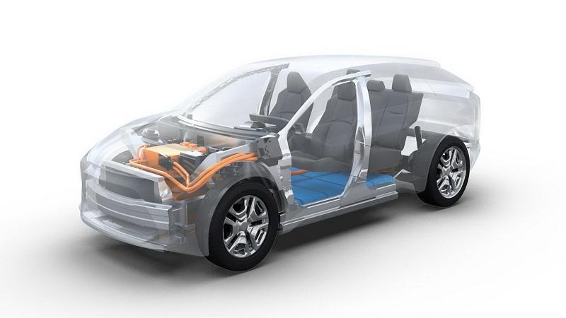 Mobil Listrik SUV Toyota 2021 Gunakan Platform Electric Vehicle Khusus    : Burkelandya Otomotif