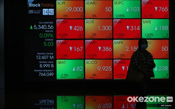 Alert The New Covid 19 Variant Can Infection The World Stock Market Okezone Economy Netral News
