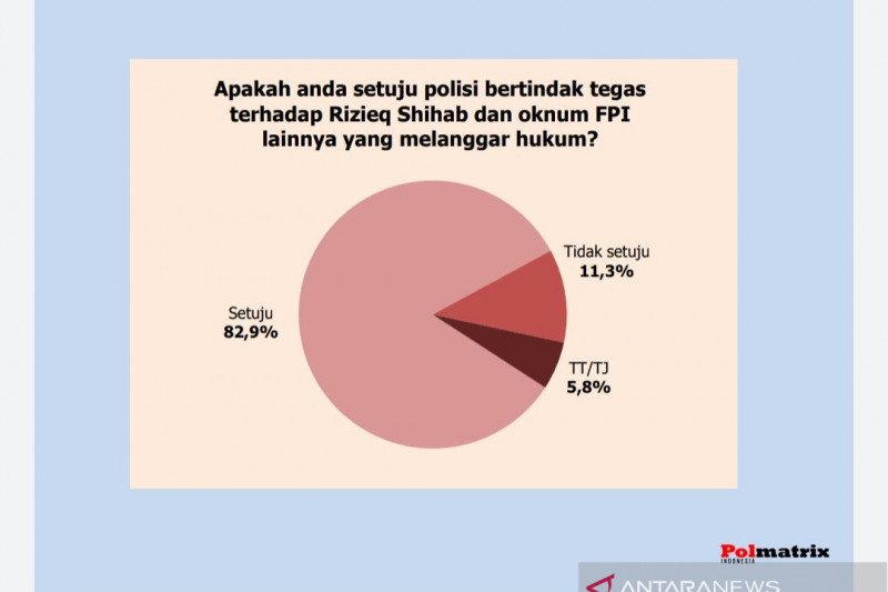 https: img.okezone.com content 2020 12 30 337 2335986 survei-polmatrix-publik-dukung-polri-tindak-tegas-habib-rizieq-oDPShOSFWh.jpg