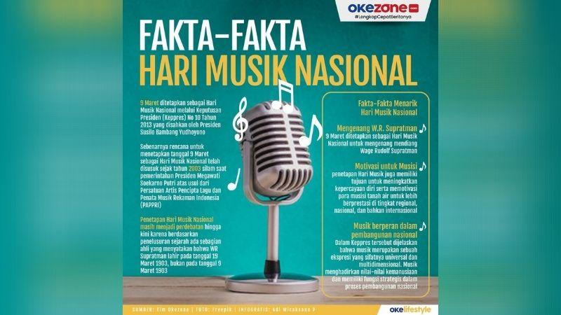 https: img.okezone.com content 2021 03 09 205 2374815 harapan-musisi-di-hari-musik-nasional-d62CYr3W5r.jpg