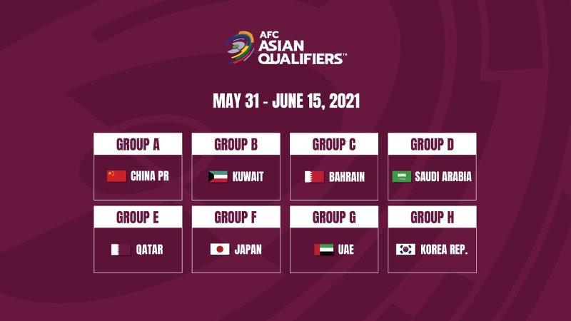 https: img.okezone.com content 2021 03 12 51 2376733 afc-rilis-lokasi-kualifikasi-piala-dunia-2022-timnas-indonesia-bakal-main-di-uea-It6mYbJIzN.jpg