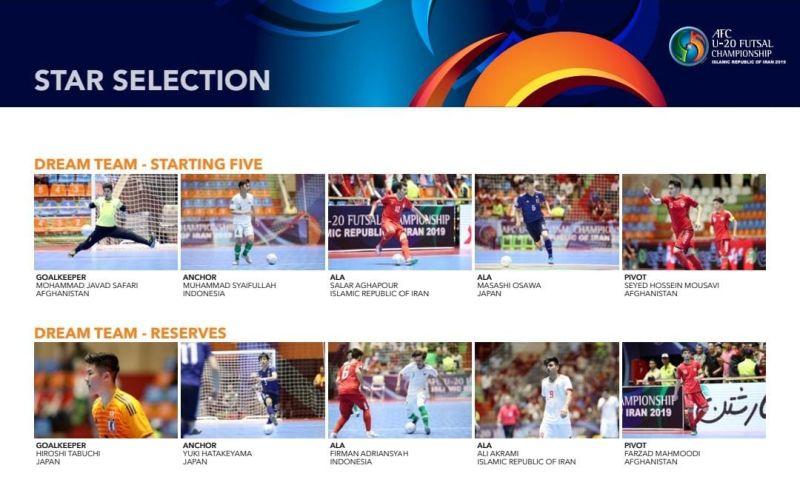 https: img.okezone.com content 2021 04 23 51 2399620 dua-pemain-timnas-futsal-u20-masuk-dream-team-afc-futsal-dXpjfOBPXd.jpg