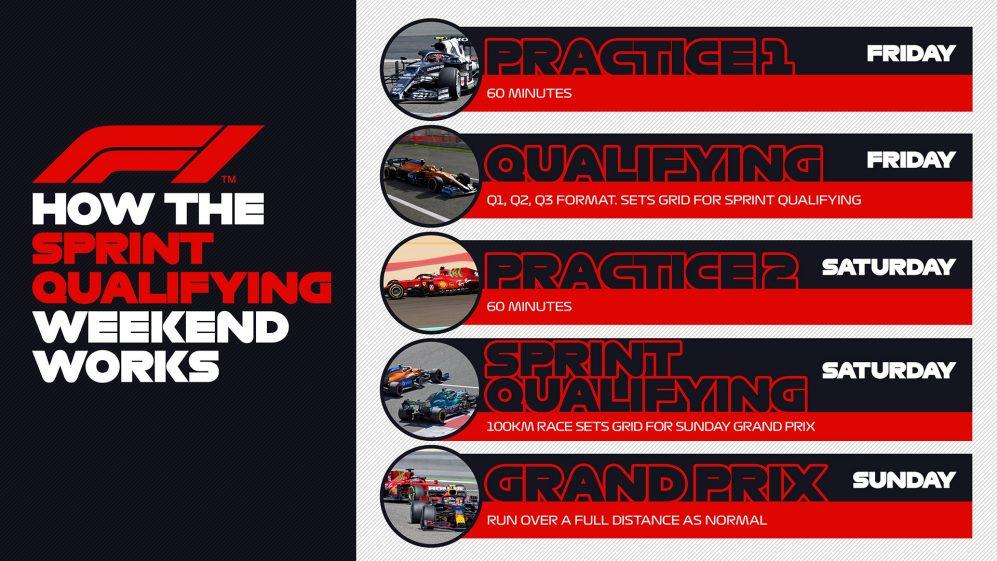 https: img.okezone.com content 2021 04 27 37 2401287 ross-brawn-yakin-sprint-qualifying-bakal-buat-kompetisi-f1-makin-menarik-nrMXy4r9h0.jpg