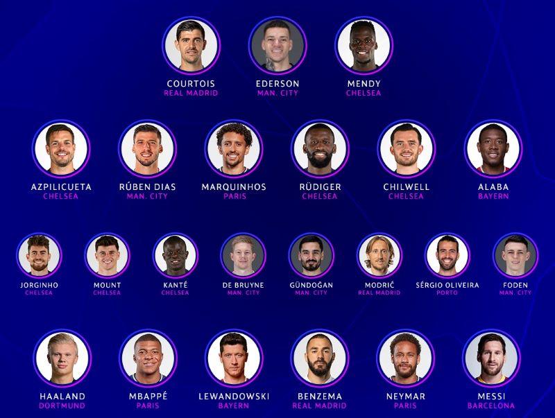 https: img.okezone.com content 2021 06 01 261 2418268 uefa-umumkan-skuad-terbaik-di-liga-champions-2020-2021-tak-ada-cristiano-ronaldo-p8iPN1gc4n.jpg