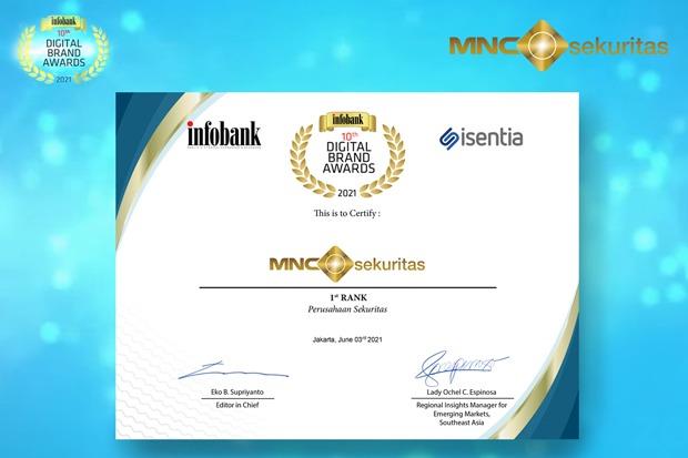 https: img.okezone.com content 2021 06 04 278 2419911 keren-mnc-sekuritas-raih-penghargaan-10th-digital-brand-awards-2021-GmqHXQaJvW.jpg