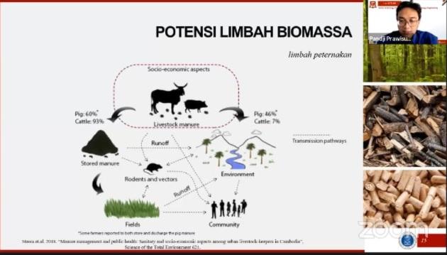 https: img.okezone.com content 2021 07 09 65 2437972 pemanfaatan-biomassa-sebagai-sumber-energi-di-masa-depan-7CjPUAz3lo.jpg