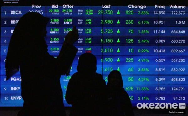 https: img.okezone.com content 2021 09 14 278 2471246 deretan-10-saham-masuk-top-gainers-hari-ini-ada-yang-menguat-34-x6hq5dH7J4.jpg