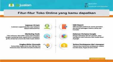 Mau Dagang Online? Yuk Mampir ke Jejualan.com
