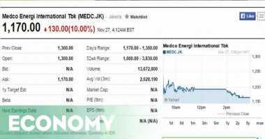 \Saham Medco Anjlok karena Bantahan Akuisisi Newmont\