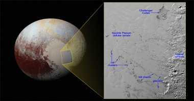 NASA Temukan Bukit Es Mengambang di Pluto