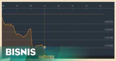 \   Begini Penampakan Kejatuhan IHSG Saat Pengumuman Data Ekonomi   \