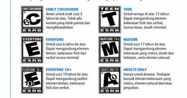 Mengenal Logo-Logo Sistem Rating Video Game