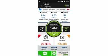 Hasil Uji Jaringan Smartfren di Jalur Cirebon-Purwokerto