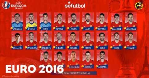 Spanyol Rilis 23 Nama Skuad untuk Piala Eropa 2016