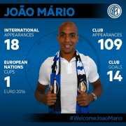 Inter Milan Resmi Datangkan Joao Mario dari Sporting Lisbon