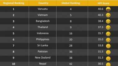 Indonesia Didaulat Negara Kelima Paling Bahagia di Asia Pasifik