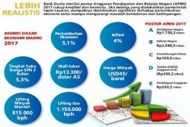 \Efektivitas Belanja Jadi Tantangan Fiskal\
