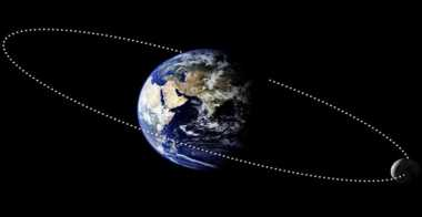 Jika Bumi Berhenti Berputar, Ini yang Akan Terjadi!