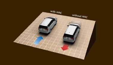 Mengenal Fitur Keselamatan Aktif dan Pasif pada Mobil