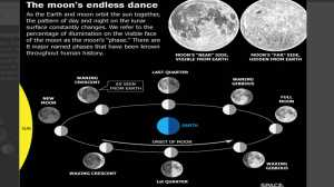 Fenomena Pink Moon Dapat Dilihat hingga 12 April