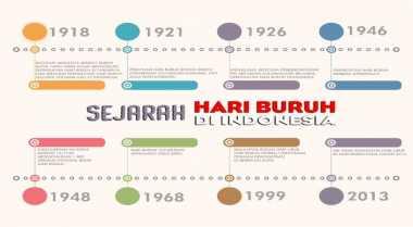 \Sejarah Hari Buruh di Indonesia\