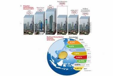 \BI Sebut Investment Grade Bisa Dongkrak Pertumbuhan Ekonomi\