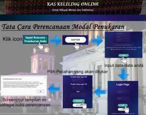 Keren! BI Layani Penukaran Uang Baru Secara Online di Medan