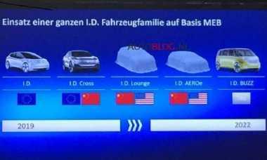 Perbaiki Citra Merek, Volkswagen Kembangkan Lima Mobil Listrik