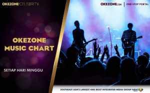 OKEZONE MUSIC CHART: <i>Despacito</i> Kokoh Puncaki Tangga Lagu Pekan Ini