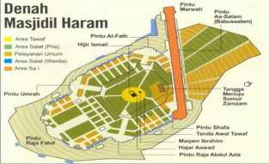 Antara Masjidil Haram, Babus Salam dan Sunnah Nabi