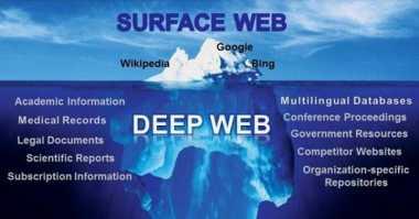 Belum Terlacak Mesin Pencari Google, Ini Alat Baru Pilihan Teroris
