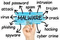 Seram! Serangan <i>Malware</i> Masih Jadi Ancaman Keamanan Siber di Indonesia