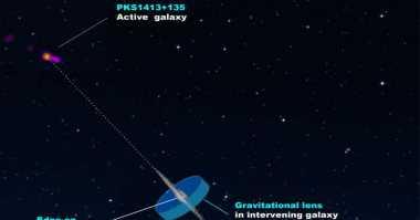 Keren! Astronom Temukan Lensa OVRO untuk Ungkap Kehidupan Lubang Hitam