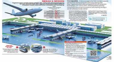 \Waduh, Warga Masih Menolak Tanahnya Digusur untuk Pembangunan Bandara Baru Yogyakarta\