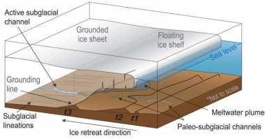 Peneliti Temukan Sungai Tersembunyi di Antartika, Ini Penjelasannya!