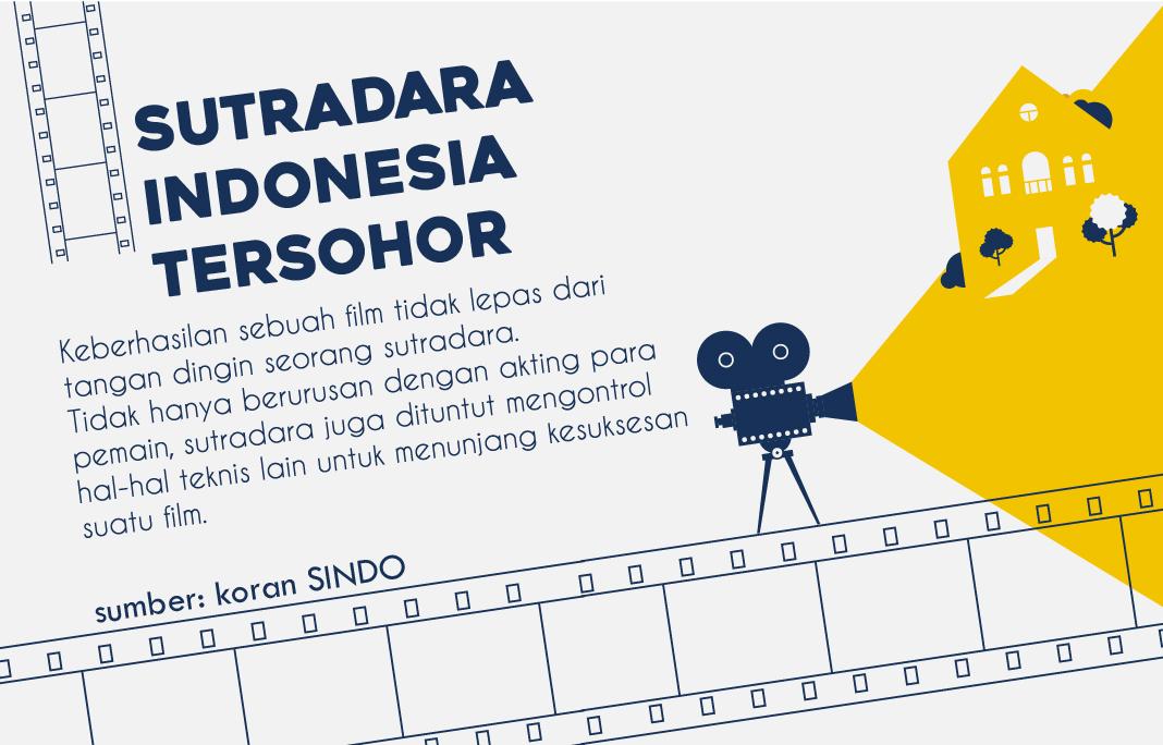 Sutradara Indonesia Tersohor - Sutradara Indonesia Tersohor